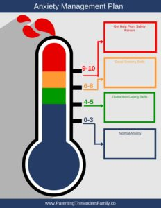 Anxiety Thermometer Image